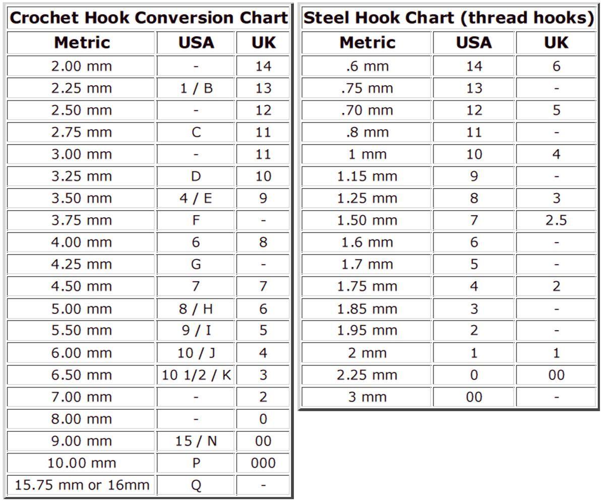 Crochet hook conversion chart usa uk metric includes steel crochet hook conversion chart usa uk metric includes steel thread nvjuhfo Image collections