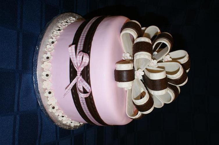 Best birthday cakes for kids Best Birthday Cakes Cake Decorating