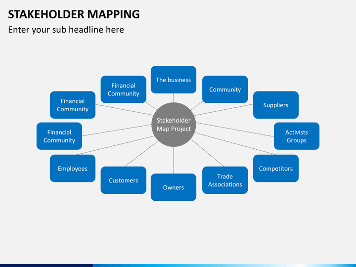 Image Result For Stakeholder Mapping Tool  Work