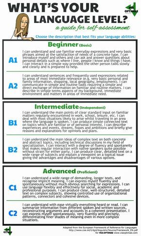 How to teach yourself Italian… Step 02: ASSESSMENT – Via Optimae
