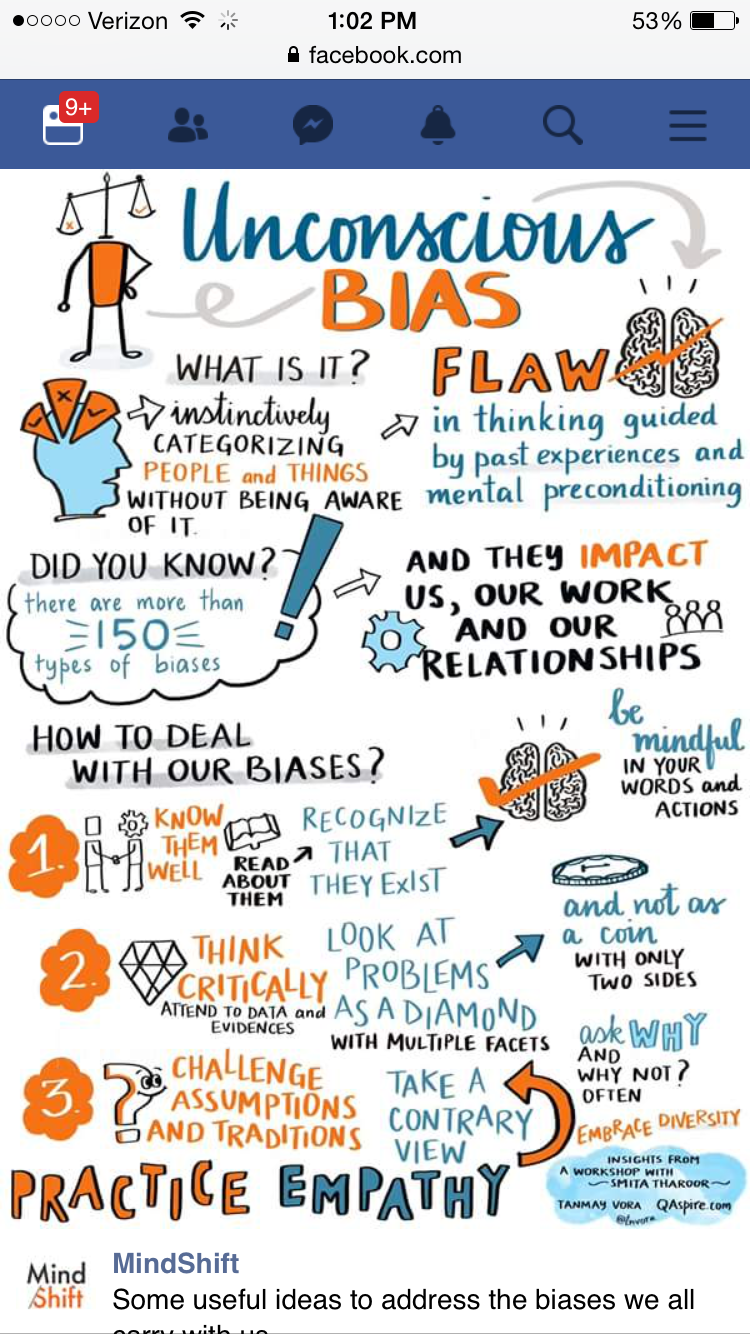 Unconscious Bias Flow Chart From Mindshift Social Emotional Learning Cultural Competence Critical Thinking