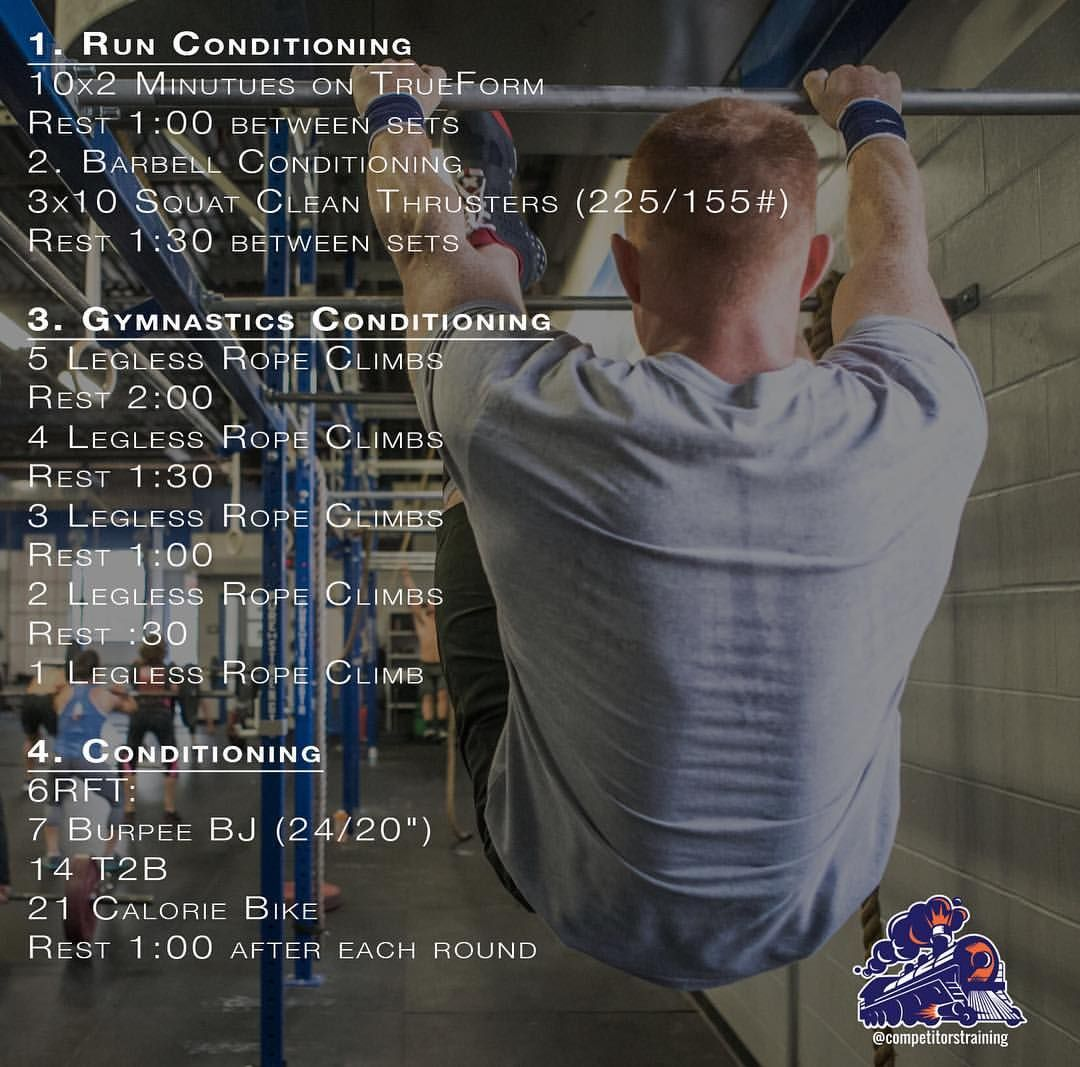 Pin on crossfit and workouts equipment