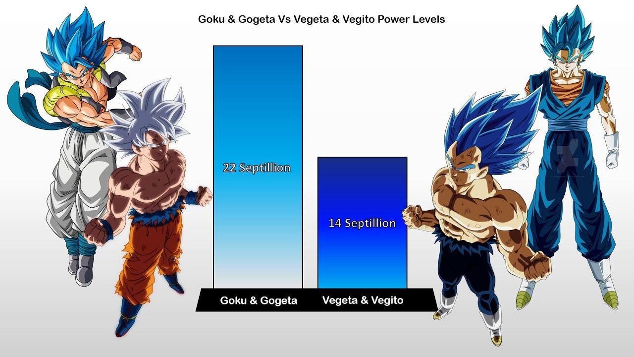 Goku Gogeta Vs Vegeta Vegito Power Levels Over The Years In 2021 Goku Vegeta Over The Years