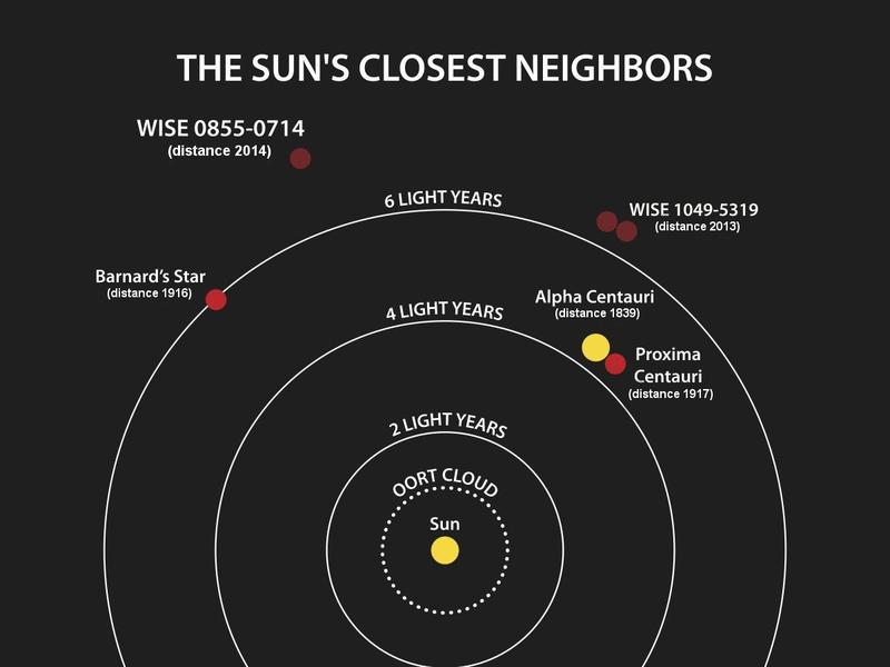 astronomy star system - photo #30