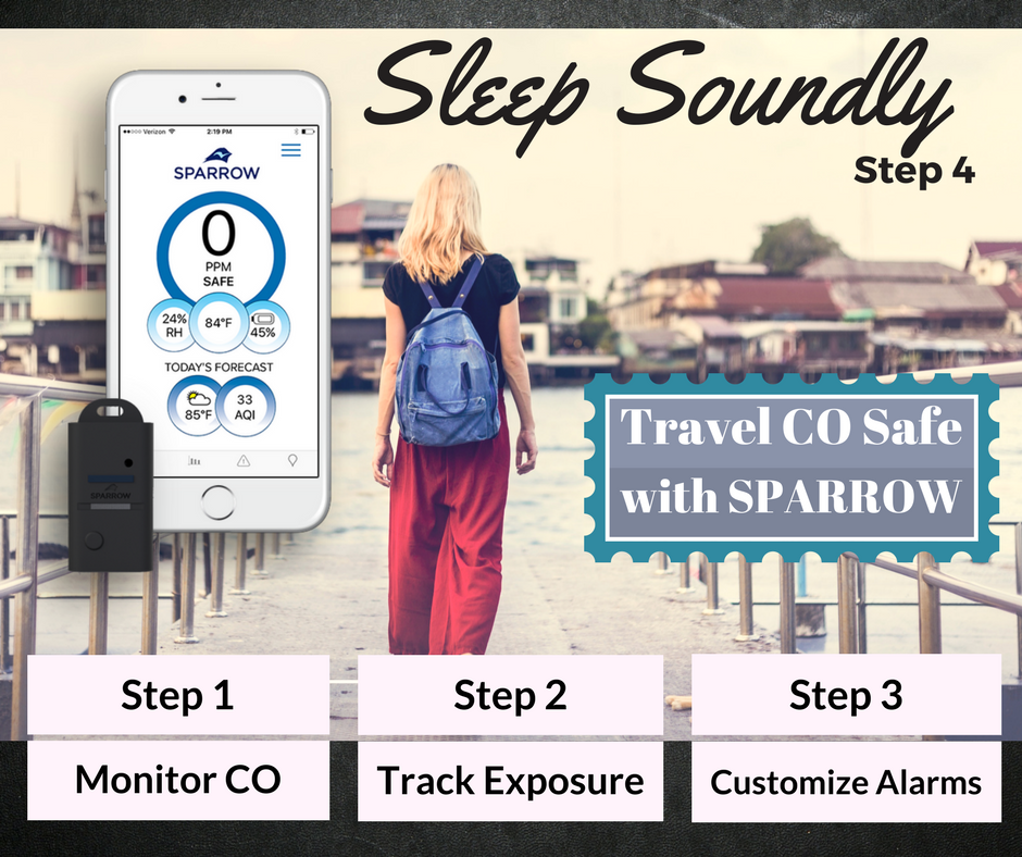 Pin by SPARROW air monitor on Carbon Monoxide Safety
