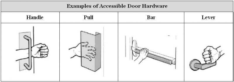 ADA Accessibility Guidelines for buildings and facilities elevator - Pesquisa Google