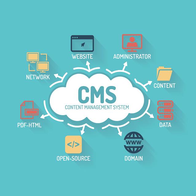Ecommerce Web Design Ecommerce Website Development Ecommerce Web Design Content Management System