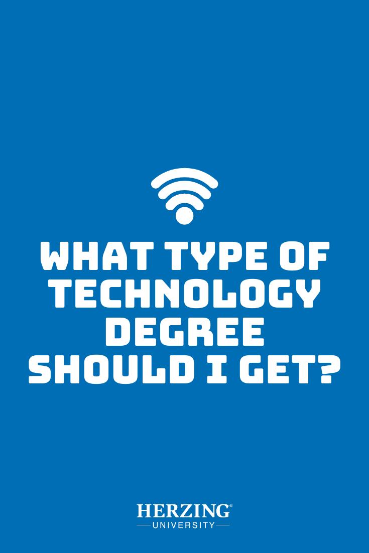 Technology Quiz