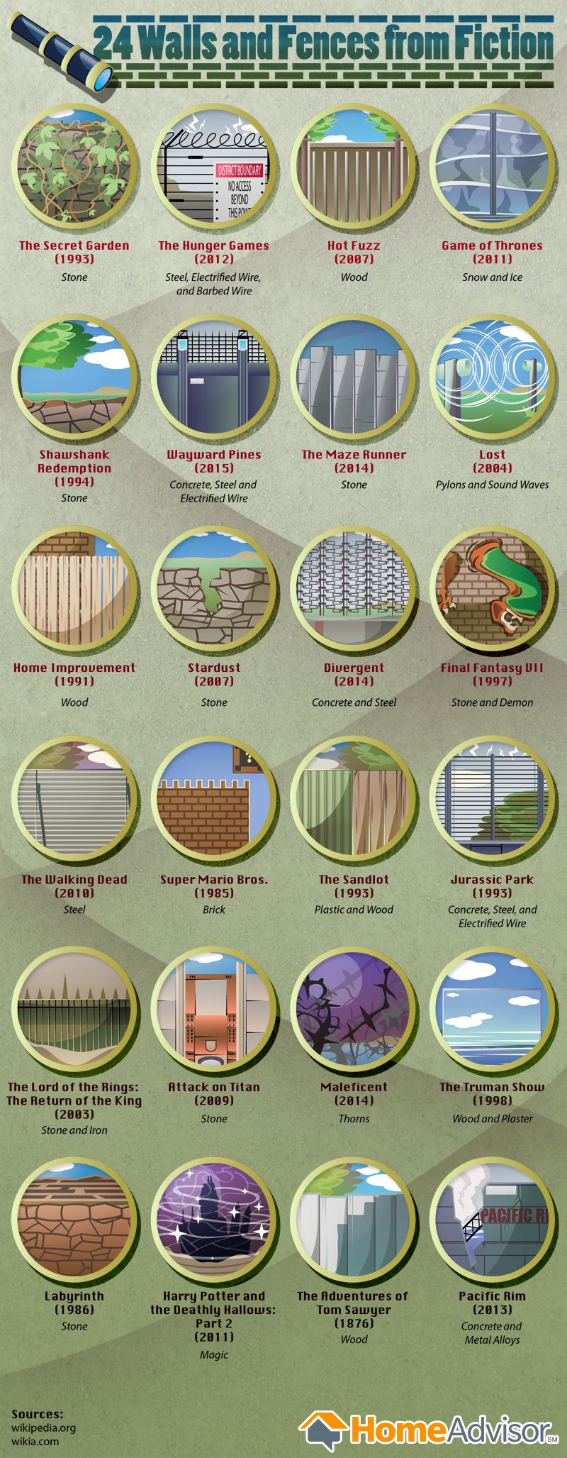 24 Walls and Fences from Fiction #Infographic