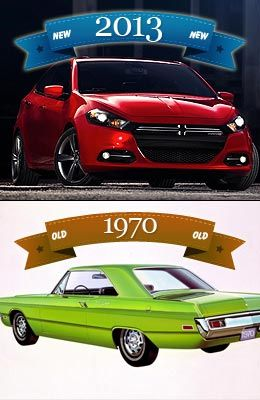 What A Difference Do You Prefer The New Or The Old Dodge Dart