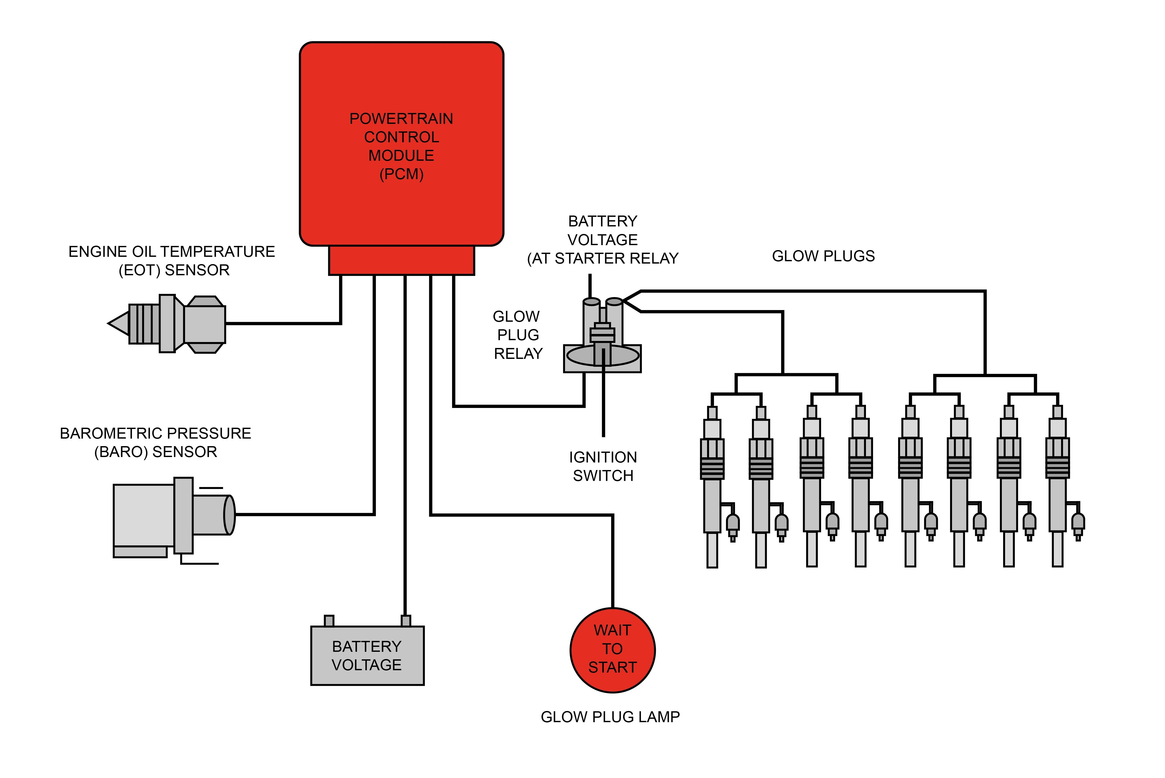7 3 Glow Plug Controller Diagram Awesome Electrical Circuit Diagram Plugs Engine Control Unit