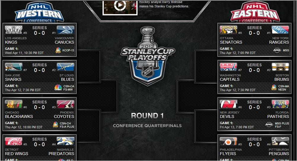 2012 Nhl Stanley Cup Hockey Playoffs I Love Playoff Hockey Let S Do This Image Credit Nhl Com Hockey Playoffs Playoffs Nhl Playoffs