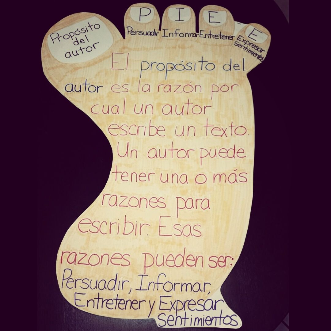 Teaching Proposito Del Autor This Anchor Chart Might Help