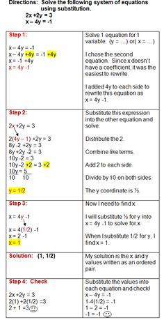 Solving Two Variable Systems of Equations Worksheets | Math ...