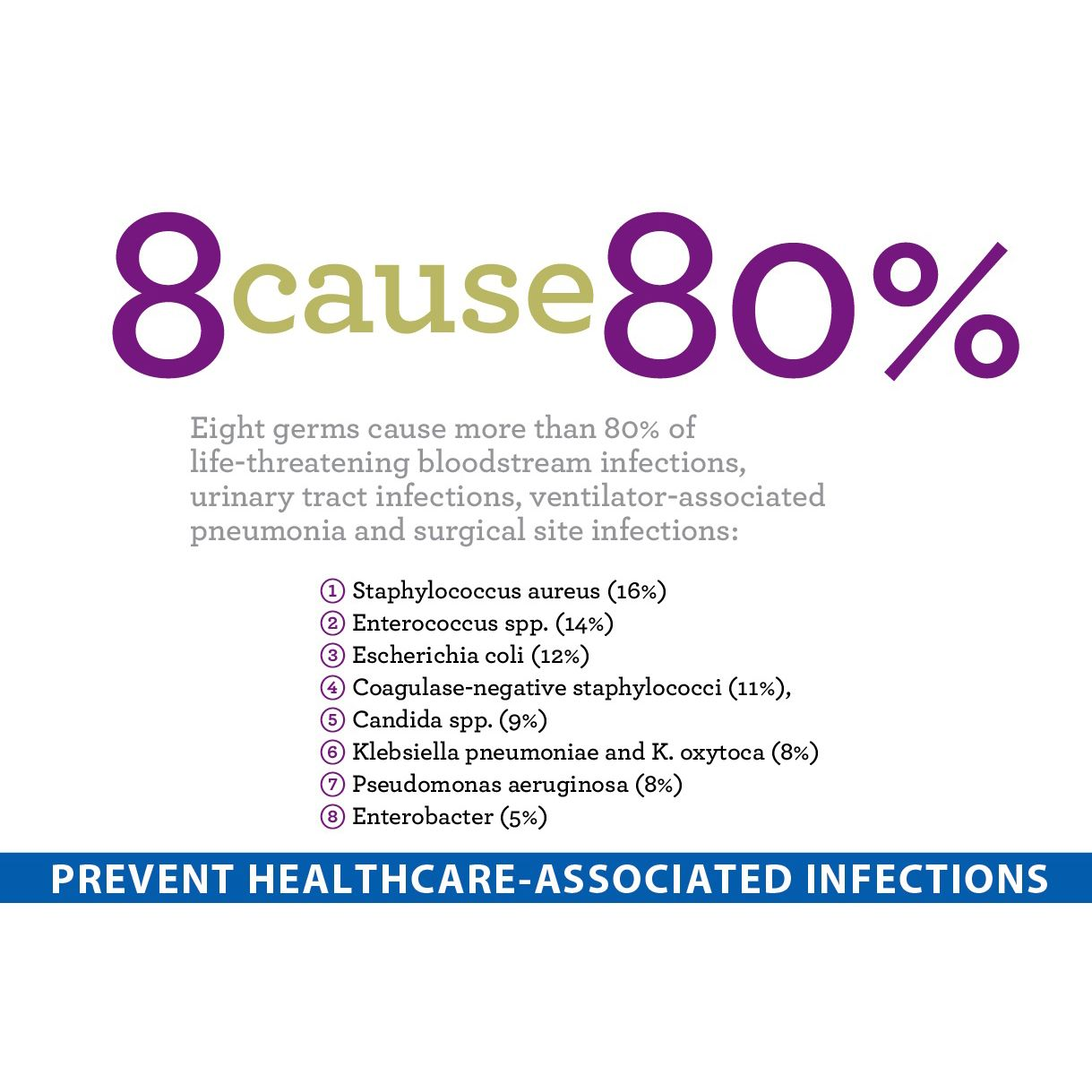 Pin on Public Health Infographics
