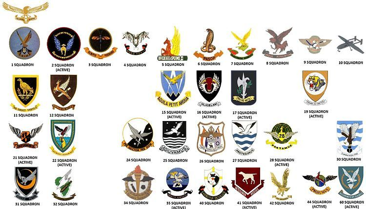 South African Air Force Wikipedia The Free Encyclopedia