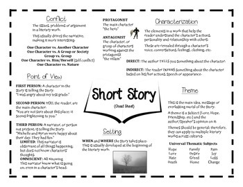 Short Story Elements Cheat Sheet Printable Story Elements