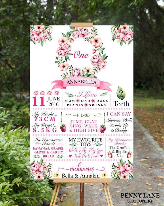 Strawberry Milestone Board, Floral Milestone Board, Girls Birthday Board, Pink Milestone Board, Flower Party Decorations, Printable