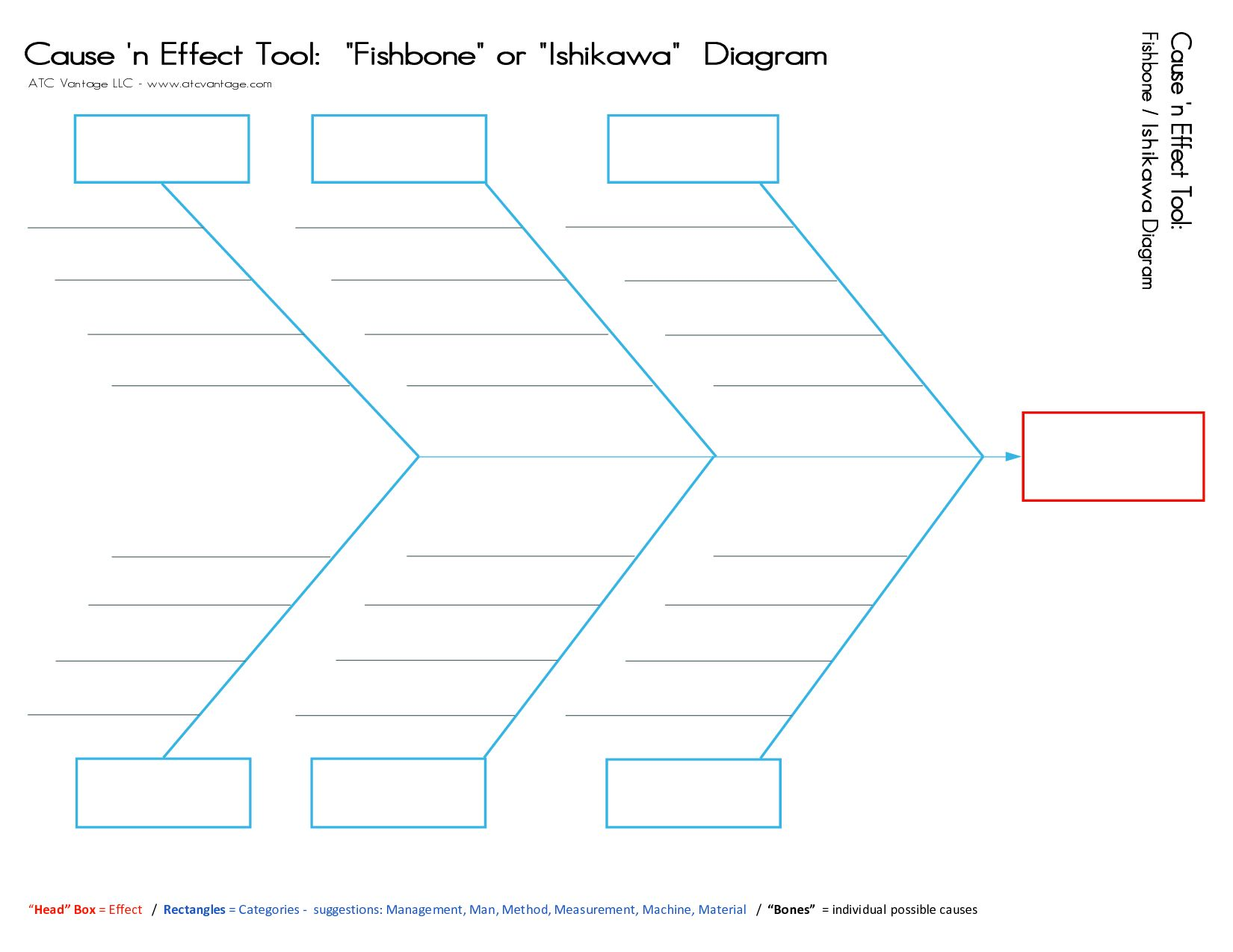 Fishbone Template 15 Authorized Fishbone Diagram Templates Intended For Blank Fishbone Diagram Template Word Be Ishikawa Diagram Business Template Fish Bone
