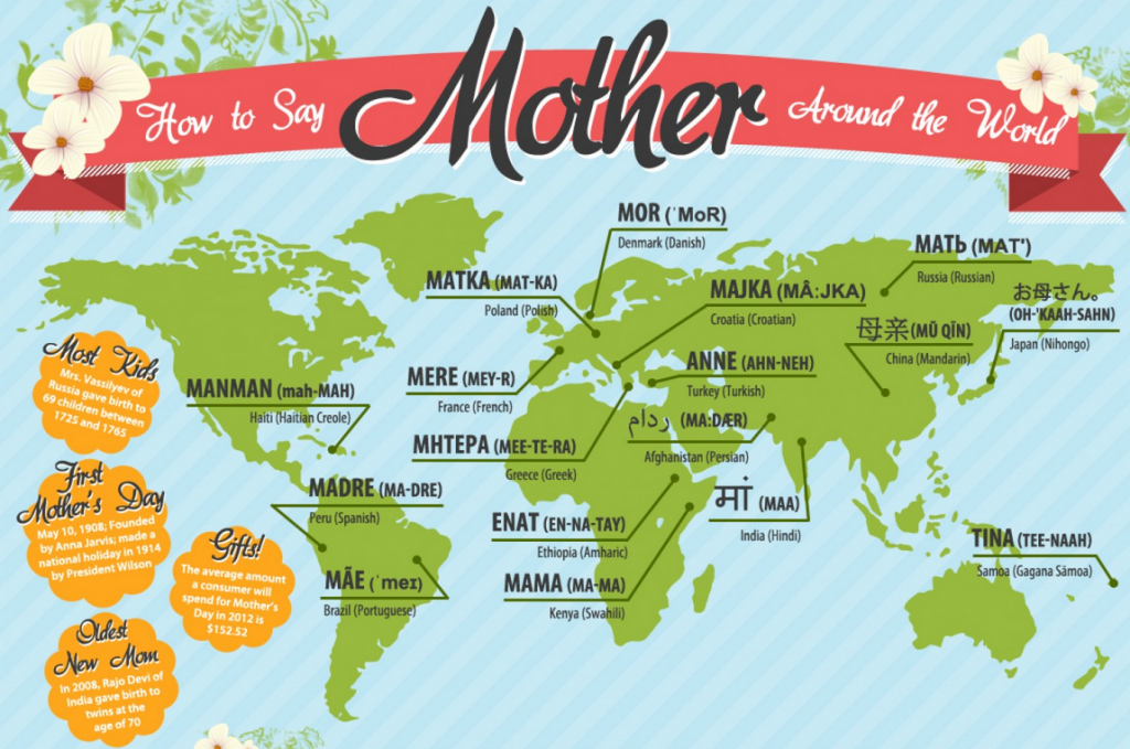 When Is Mothers Day Celebrated Around The World Cuckooland Blog Educational Infographic Around The Worlds World