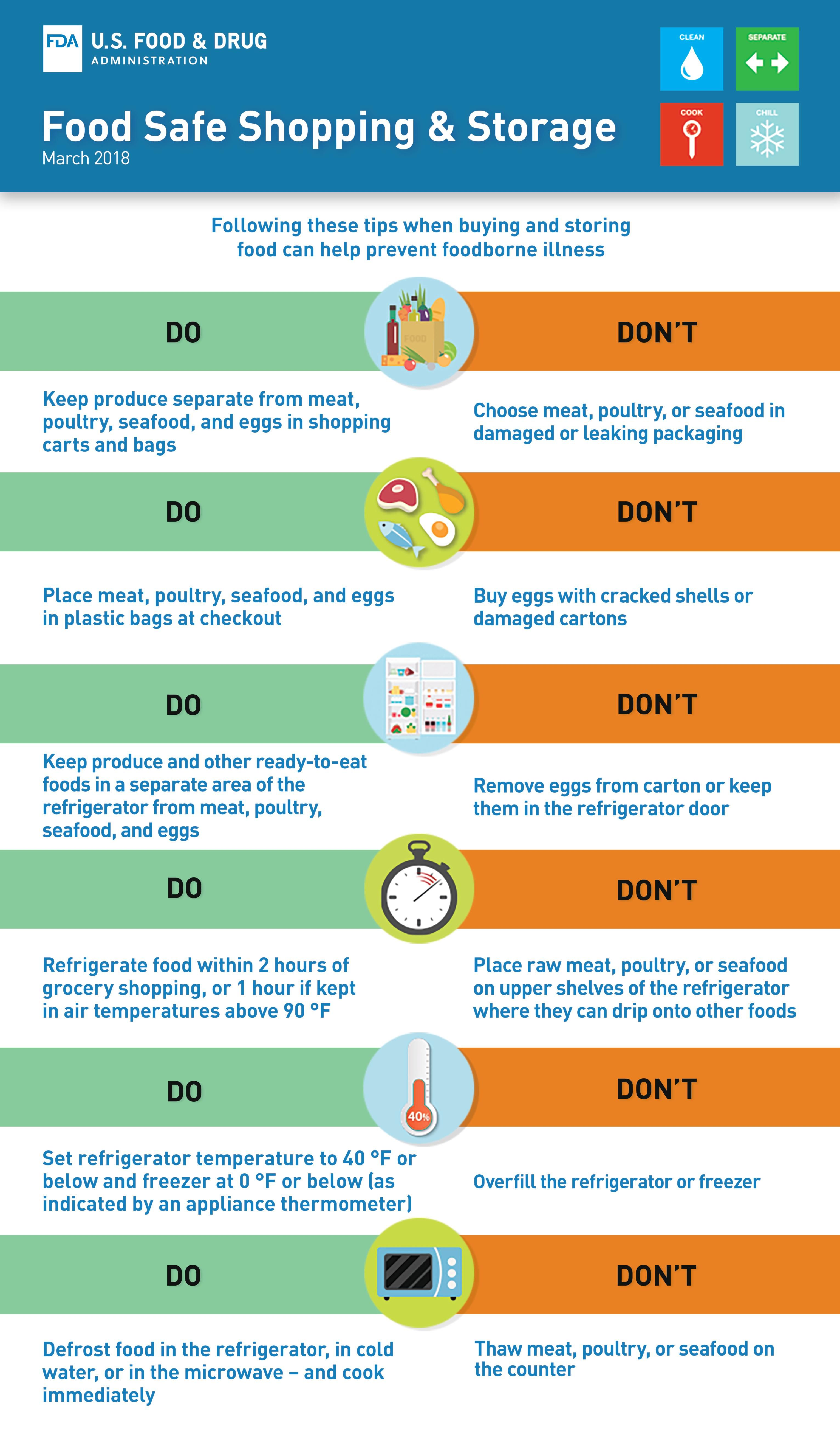 World Food Safety Day Food safety tips, Safe food, Food