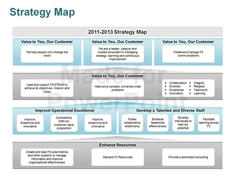 Navy Modernization Process - PowerPoint PPT Presentation