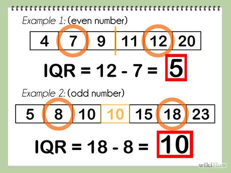 How To Find The Iqr Math Interactive Notebook Math Foldables Physics Classroom