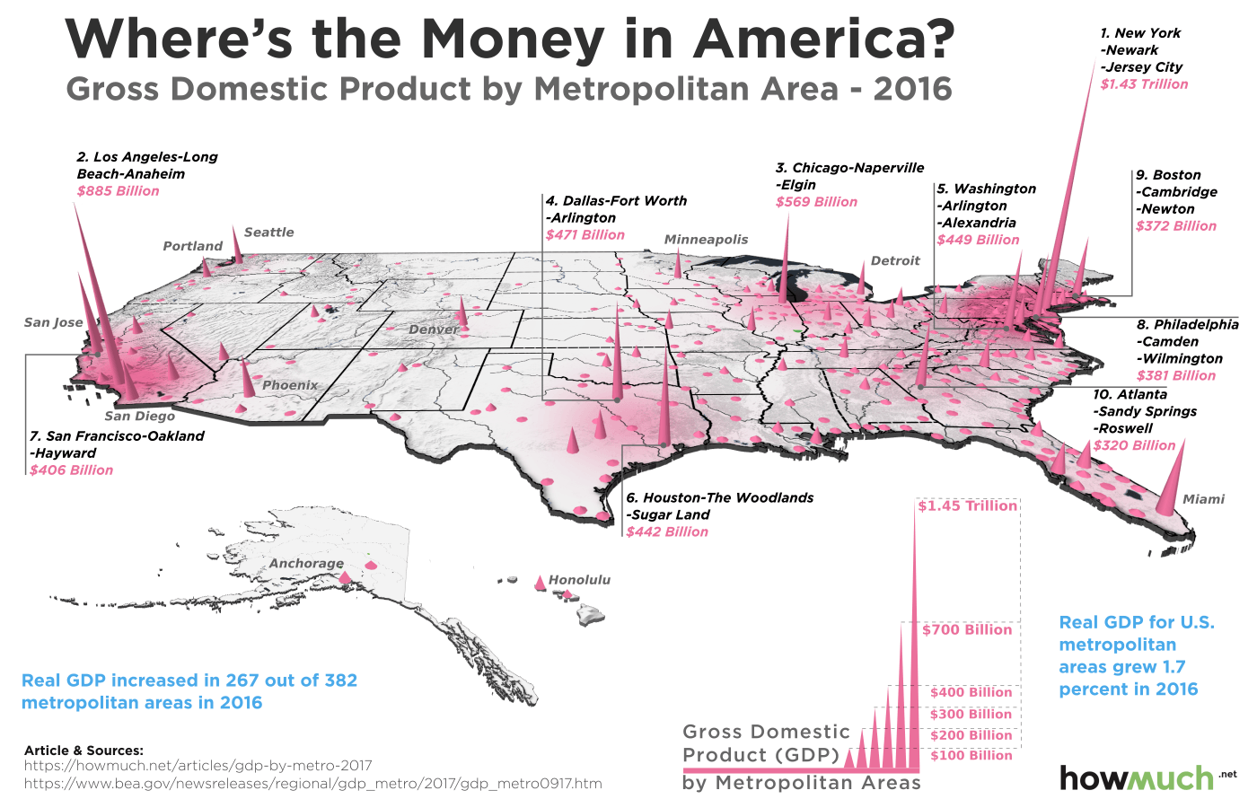Subway Map Naperville.The United States Of Money In A 3d Map Maps Infographics