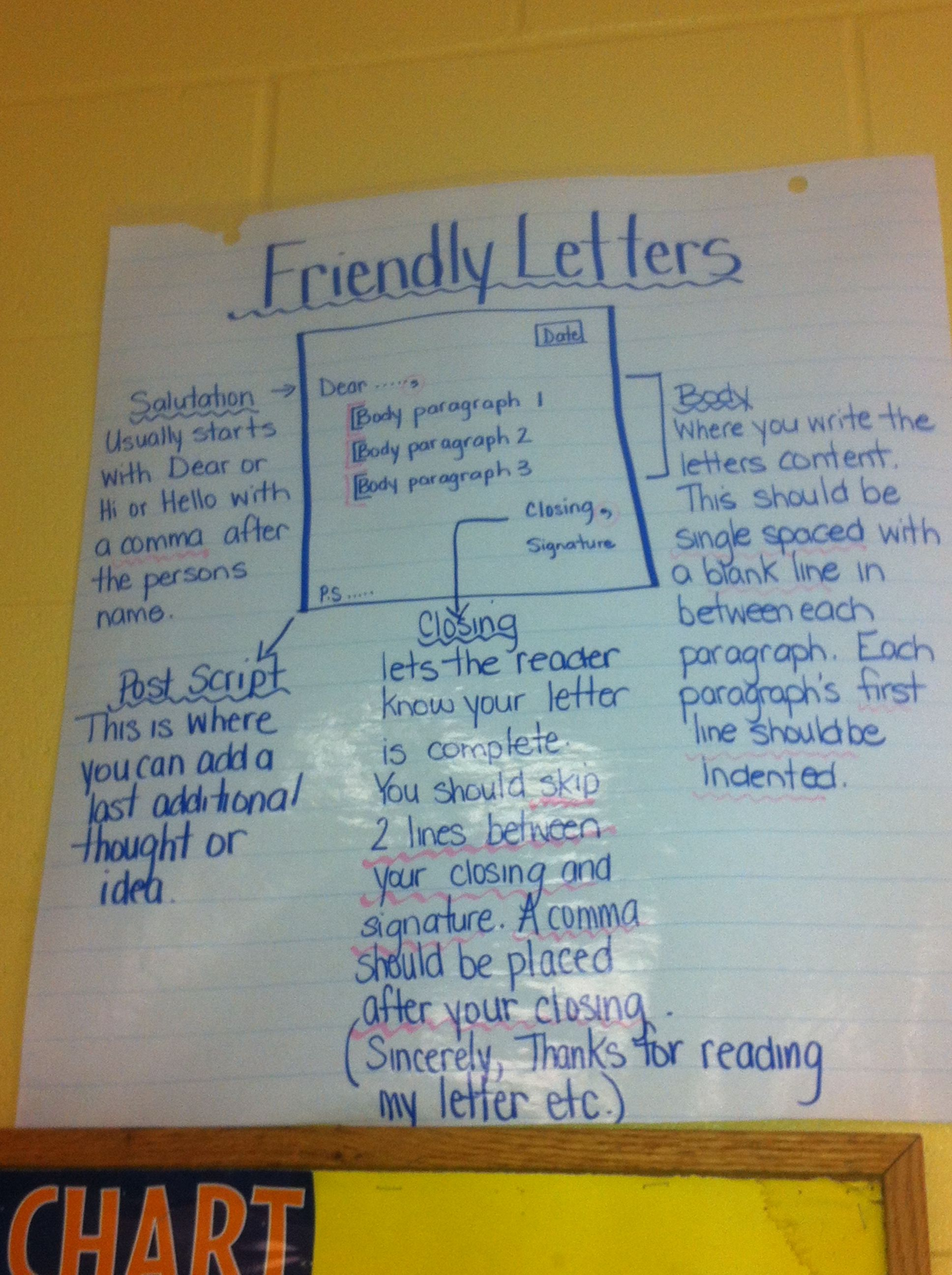 Friendly Letter Format That The Students Use To Write