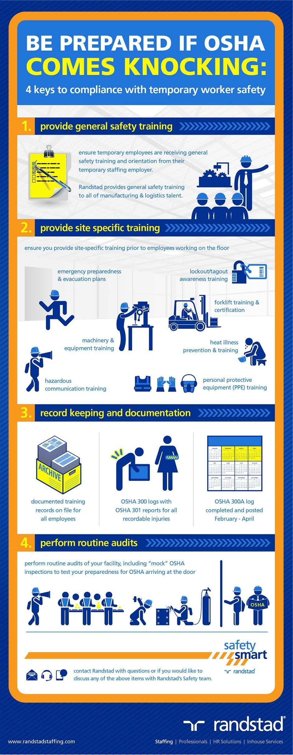 Infographic Temporary Workforce Safety Safety