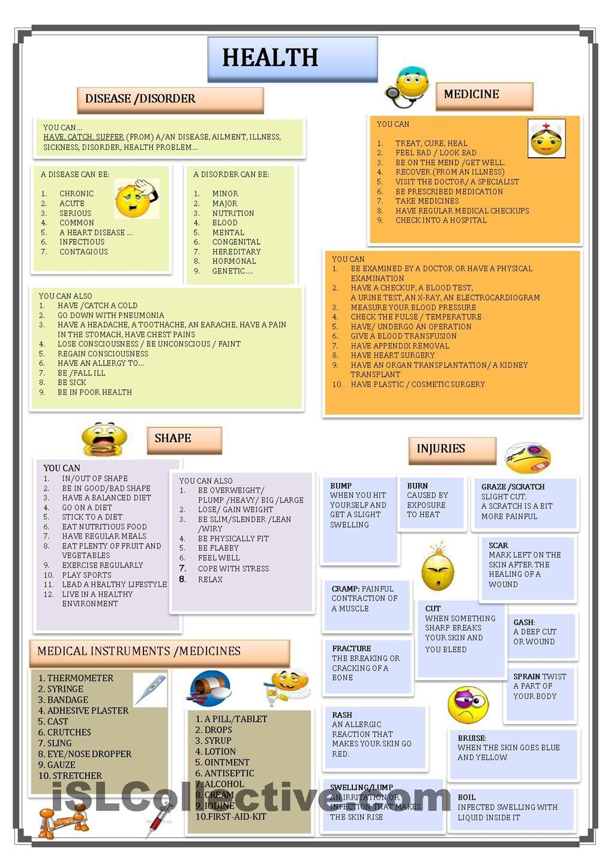 Health English Vocabulary English Learning Spoken Learn English