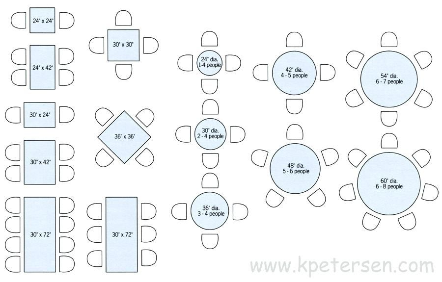 Related Image Dining Table Sizes Dining Table Dimensions Restaurant Tables