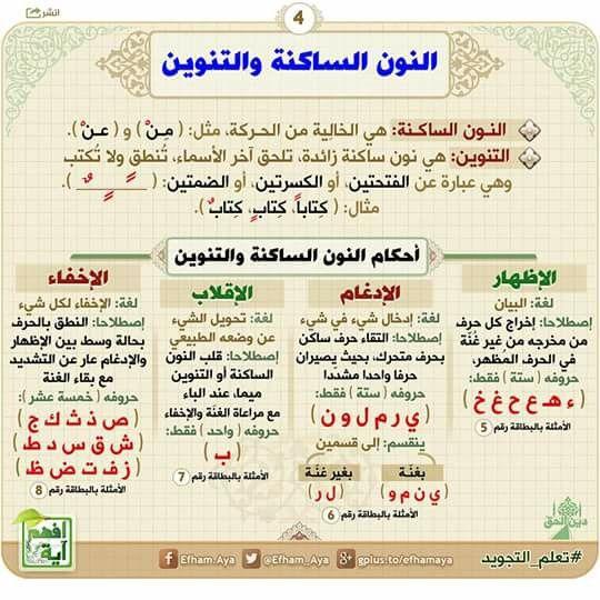 Pin By Adeel On Quran Tajweed Quran Book Quran Tafseer Tajweed Quran