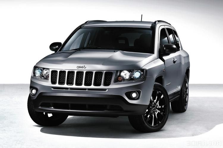 2015 Jeep Compass Sport For Sale In Canada With Best Features