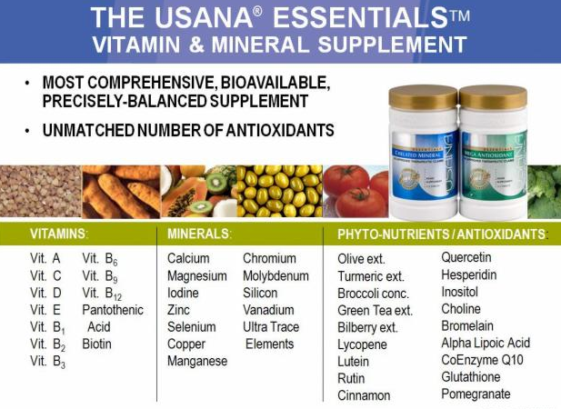 Pin on USANA MLM Review Products Reviews Grow through