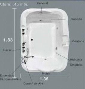 Jacuzzi Interior Medidas.Resultado De Imagen Para Medidas De Jacuzzis Para 2 Personas