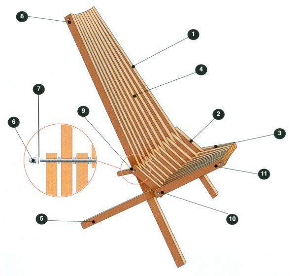 esquema para hacer una silla artesania y diseño Pinterest - como hacer bancas de madera para jardin