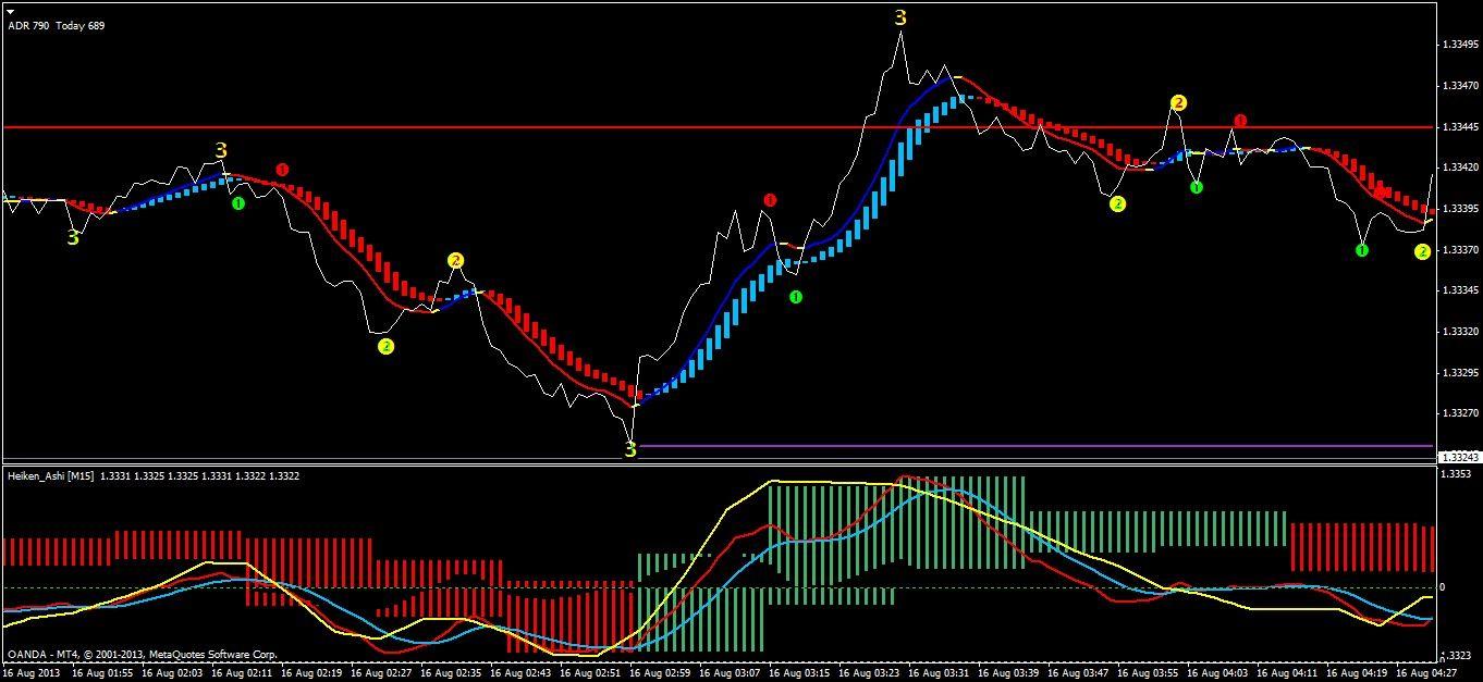 Opzioni Binarie Da 1594 Download Daporo Trading Quotes