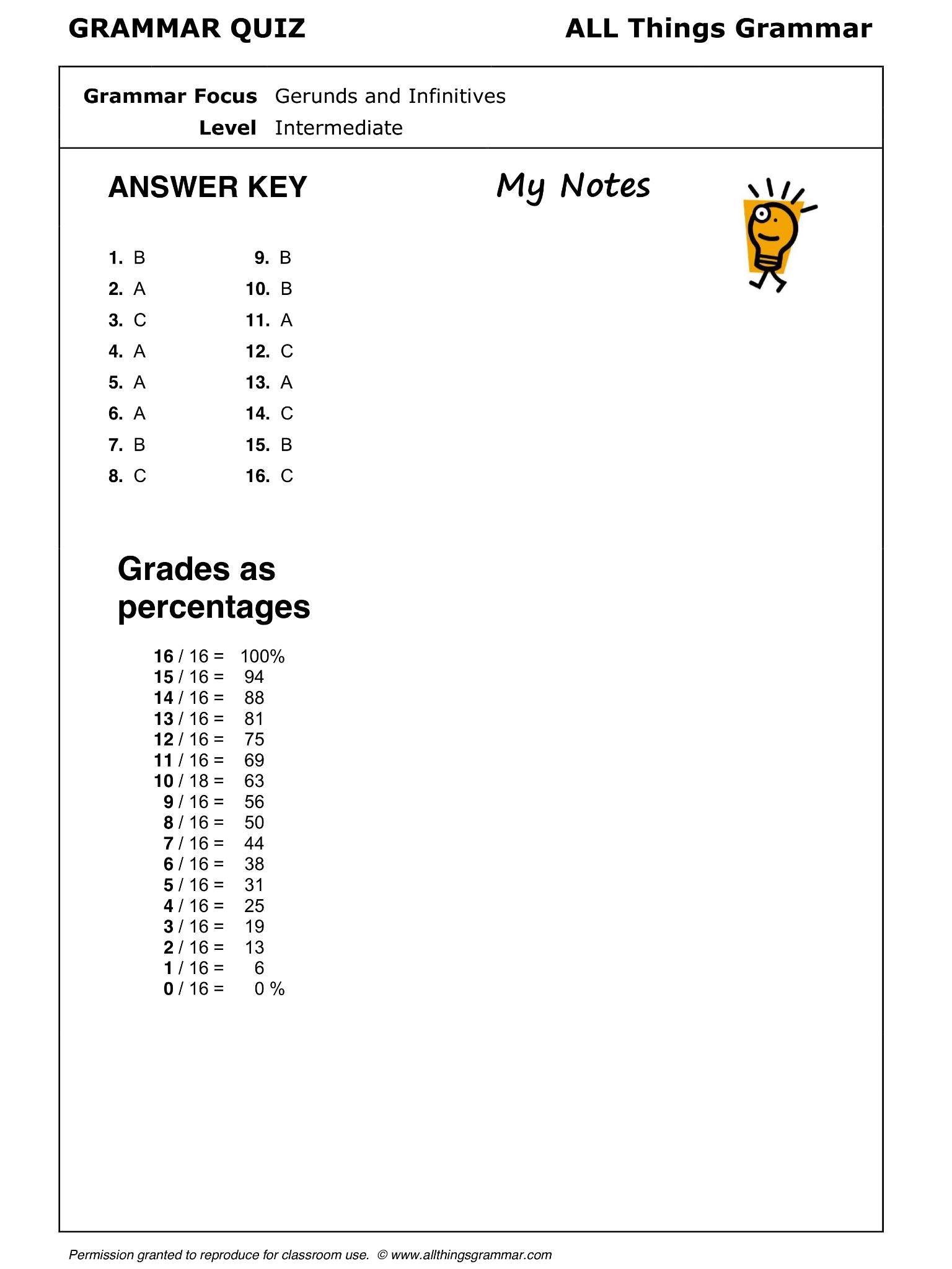 English Grammar Gerunds And Infinitives Www Allthingsgrammar Com Gerunds And Infinitives Html English Grammar Grammar Quiz Grammar Worksheets [ 2048 x 1536 Pixel ]