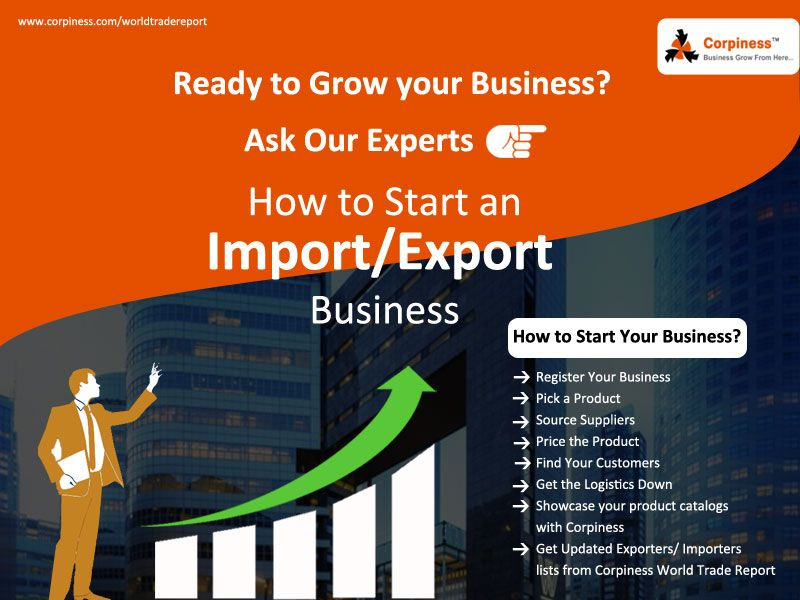 Ask Our Experts, How to Start an Import/Export Business in