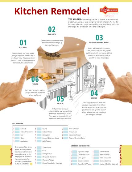 kitchen remodel checklist printable kitchen remodel worksheet in 2020 kitchen remodel on kitchen remodel timeline id=28958
