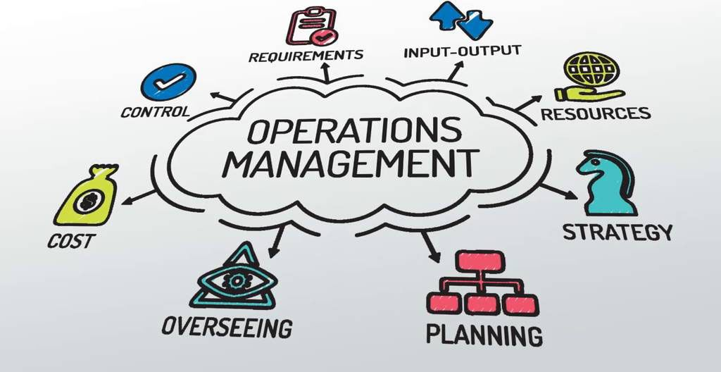 Studying operations management in an MBA gives you the