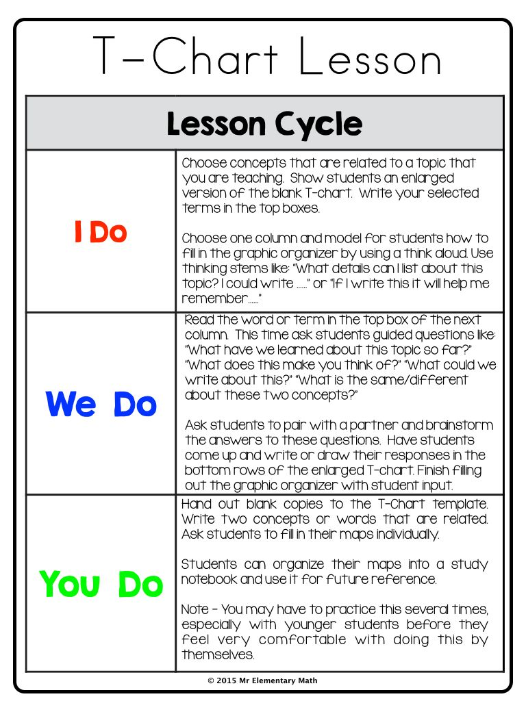 Print this simple lesson plan to use when you first introduce t ...