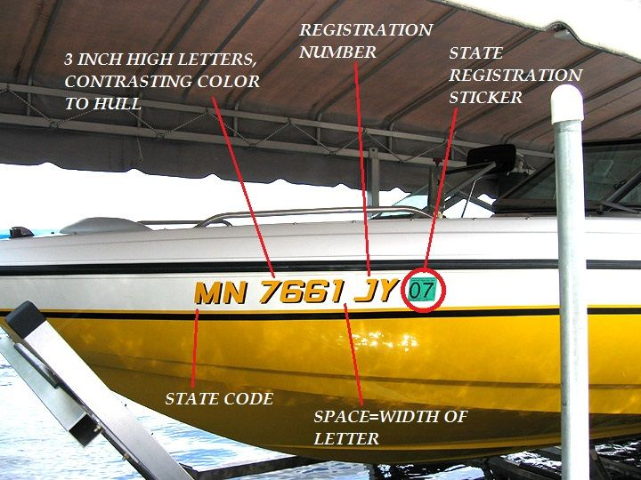 Registration numbers coast guard auxiliary boat safety