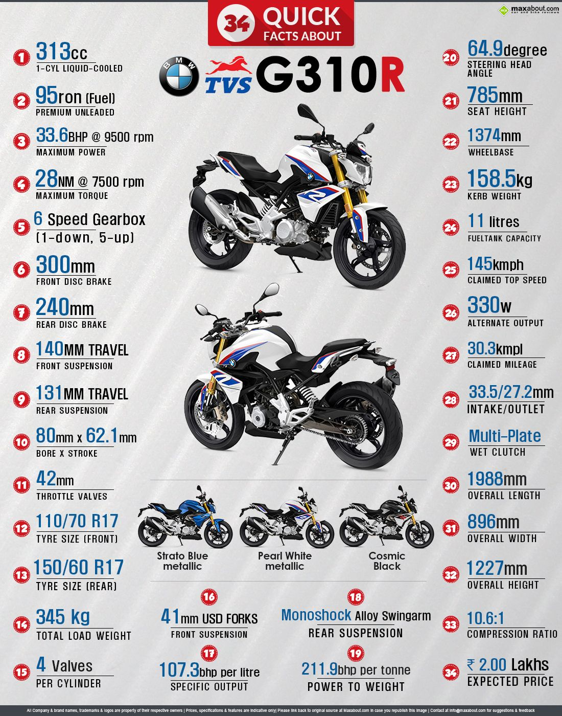 34 Quick Facts About Tvs Bmw G310r Bmw Engine Working New Bmw