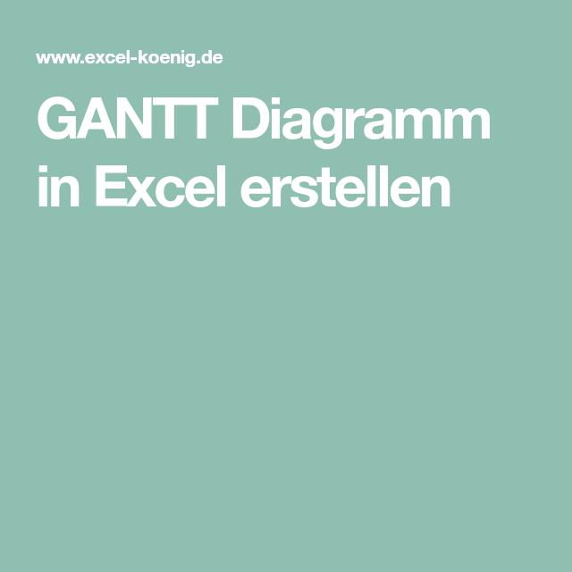 Gantt Diagramm In Excel Erstellen Computers Pinterest Diagramm