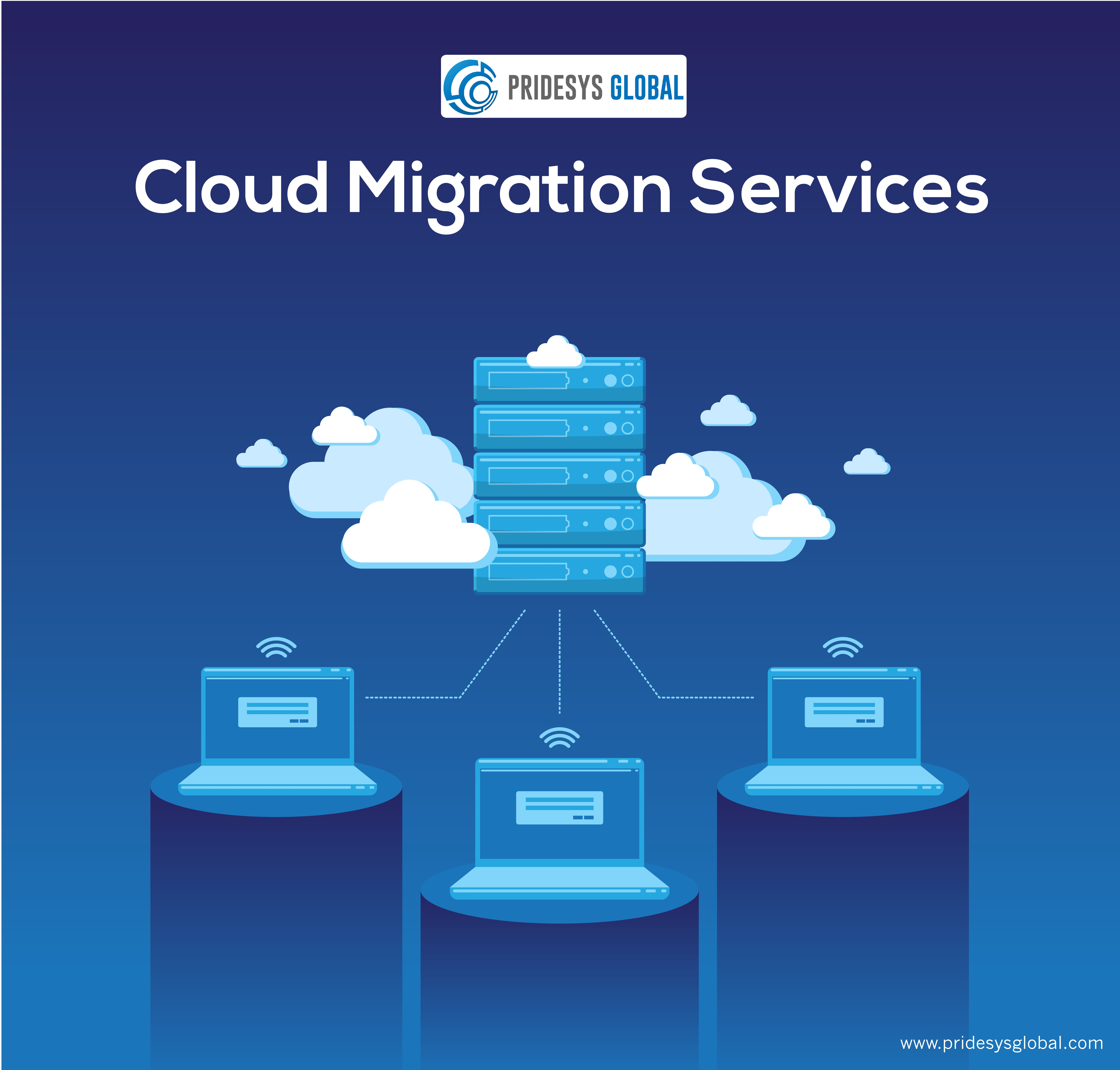 Pin by Pridesys Global LLC  on Cloud Migration Services