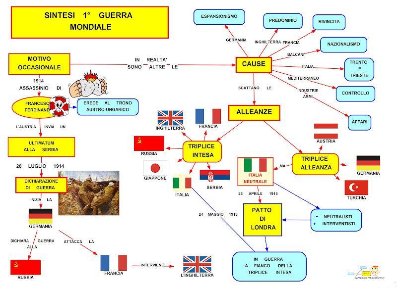 Mappa Concettuale Prima Guerra Mondiale Google Search Scuola