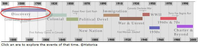 Timeline Of Canada With General Time Periods Link To Image Only Interactive Portion Doesn T Seem To Work Interactive Timeline Canadian History Interactive