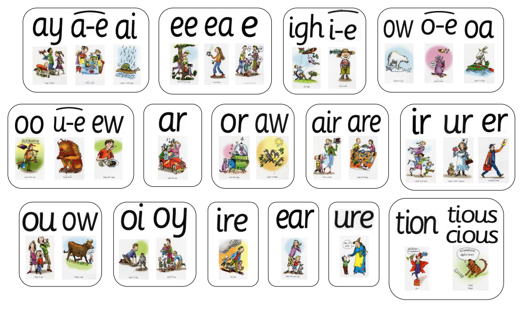Year 1 Rwi Sound Mats Learning Phonics Read Write Inc Dyslexia Resources